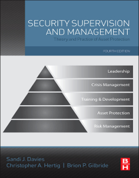 Security-Supervision-and-Management